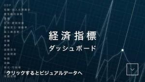 経済指標ダッシュボード