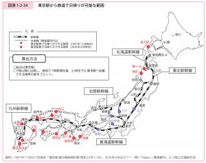 東京駅から鉄道で日帰りが可能な範囲