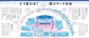 超スマート社会ソサエティ5.0