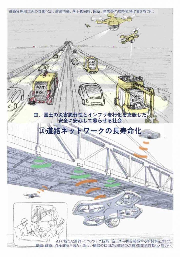 道路行政が目指す政策の方向性 イメージ集