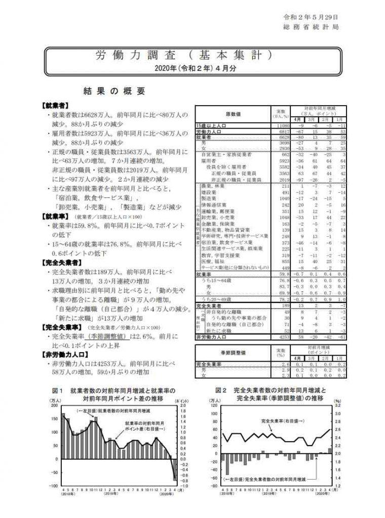 労働力調査202004